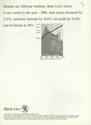 April 15, 1985 P. 110